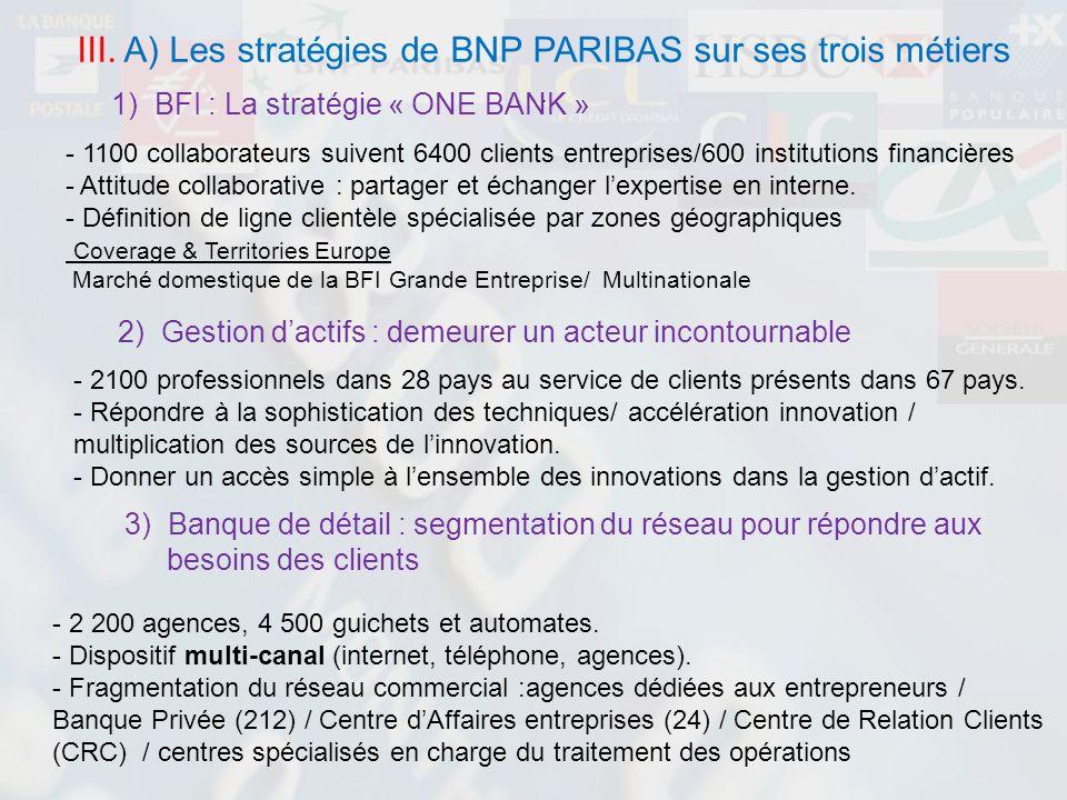 III. A) Les stratégies de BNP PARIBAS sur ses trois métiers. 1) BFI : La stratégie « ONE BANK » 2) Gestion dactifs : demeurer un acteur incontournable