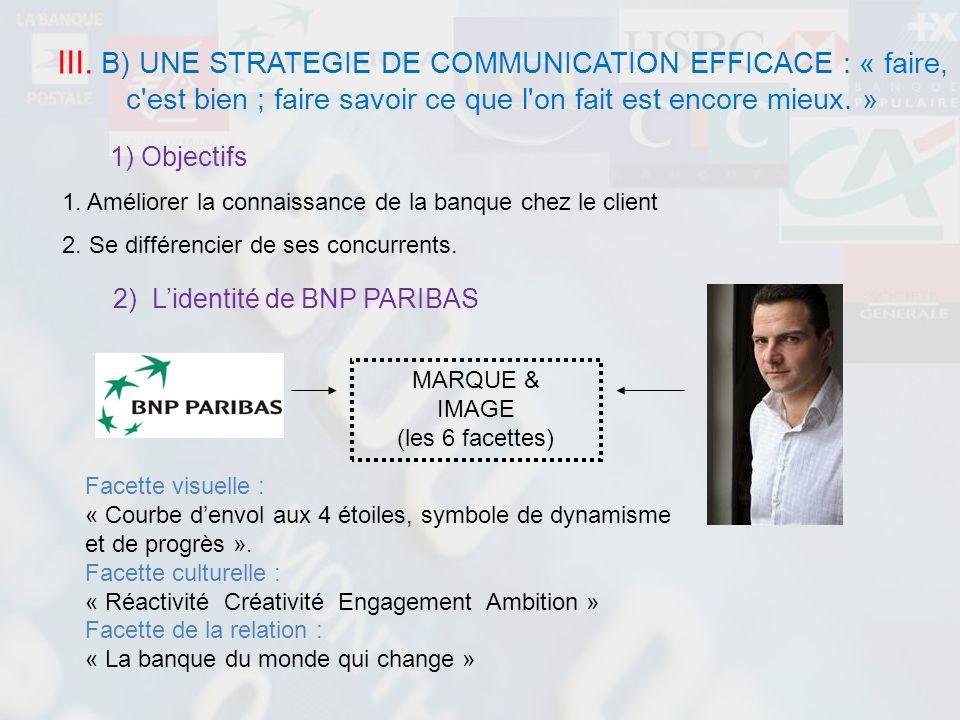 1) Objectifs 1. Améliorer la connaissance de la banque chez le client 2. Se différencier de ses concurrents. MARQUE & IMAGE (les 6 facettes) 2) Lident