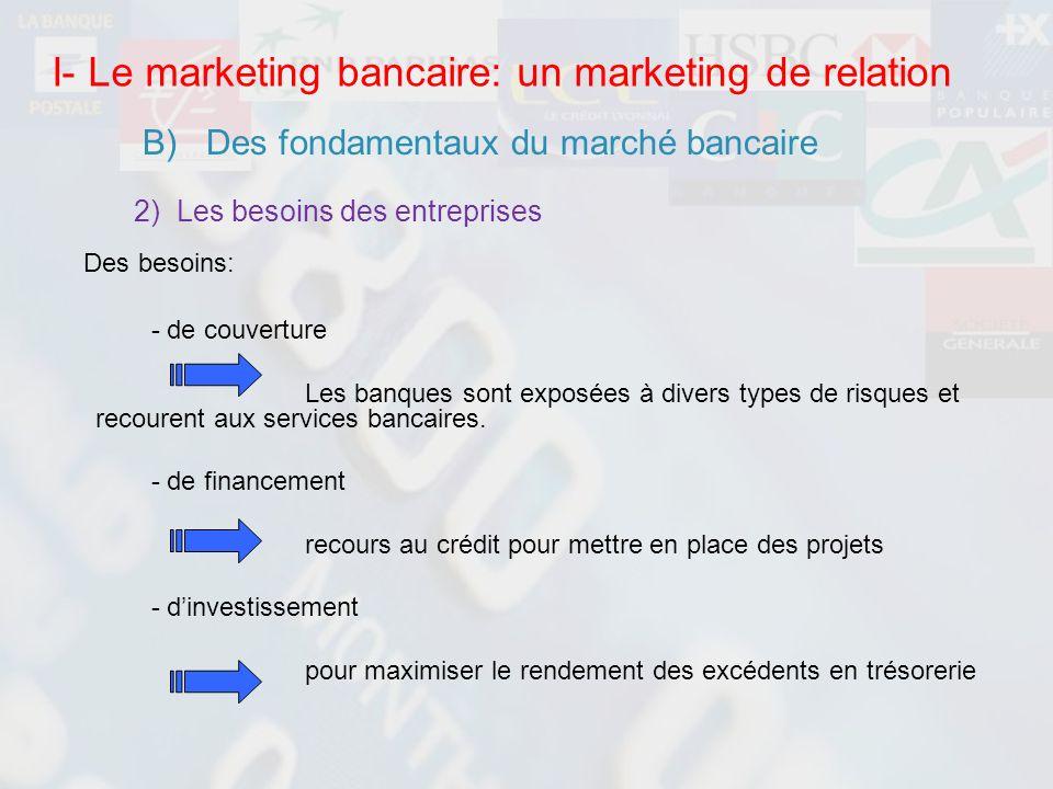 I- Le marketing bancaire: un marketing de relation C) Le marketing relationnel Le marketing relationnel a pour but d « attirer, maintenir et renforcer la relation client ».