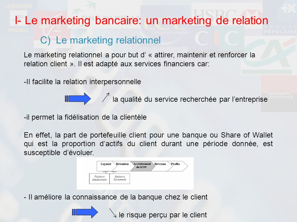 I- Le marketing bancaire: un marketing de relation C) Le marketing relationnel Le marketing relationnel a pour but d « attirer, maintenir et renforcer