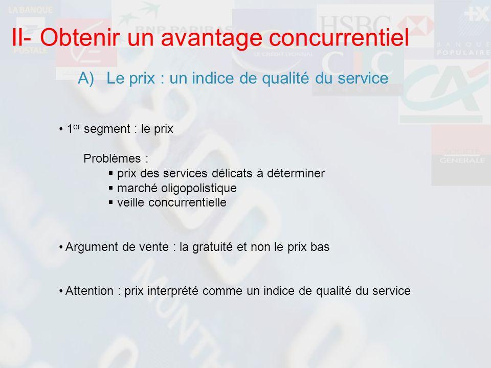 II- Obtenir un avantage concurrentiel A)Le prix : un indice de qualité du service 1 er segment : le prix Problèmes : prix des services délicats à déte