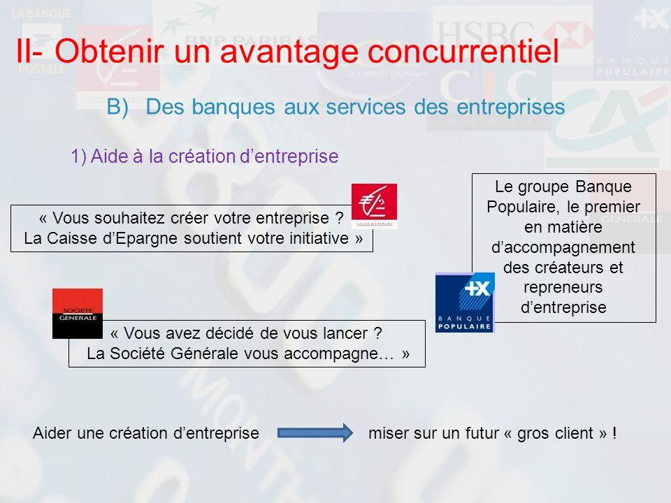 II- Obtenir un avantage concurrentiel B)Des banques aux services des entreprises 1) Aide à la création dentreprise « Vous souhaitez créer votre entrep