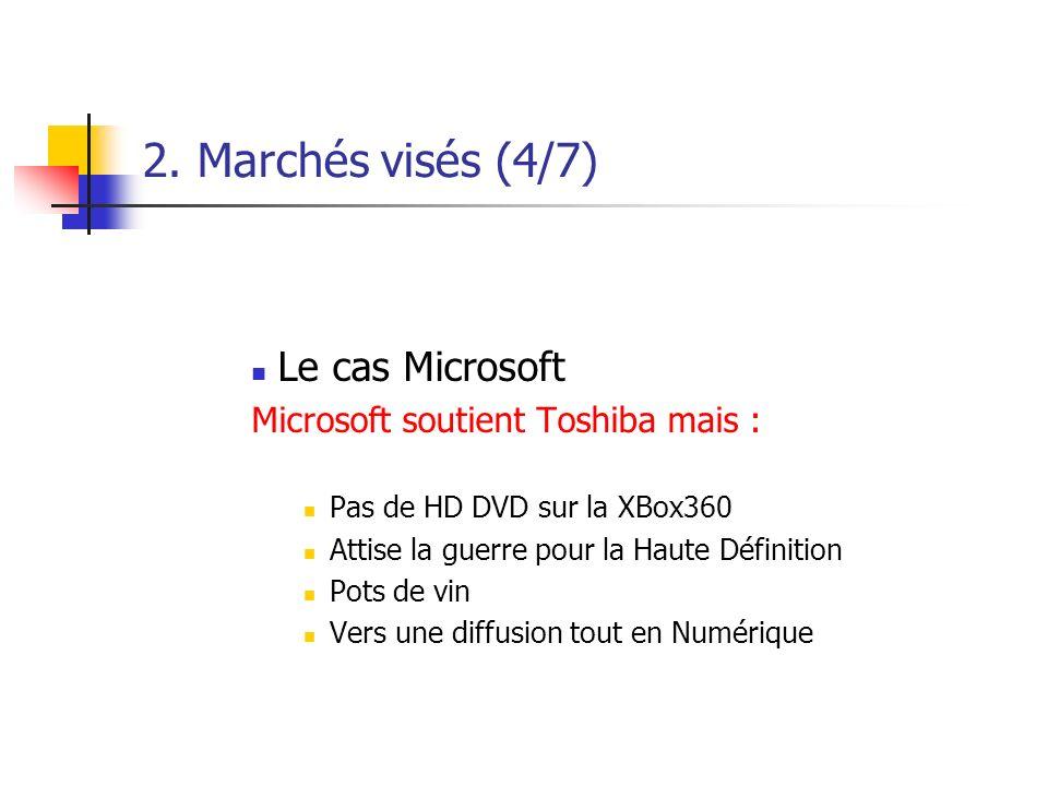 2. Marchés visés (4/7) Le cas Microsoft Microsoft soutient Toshiba mais : Pas de HD DVD sur la XBox360 Attise la guerre pour la Haute Définition Pots