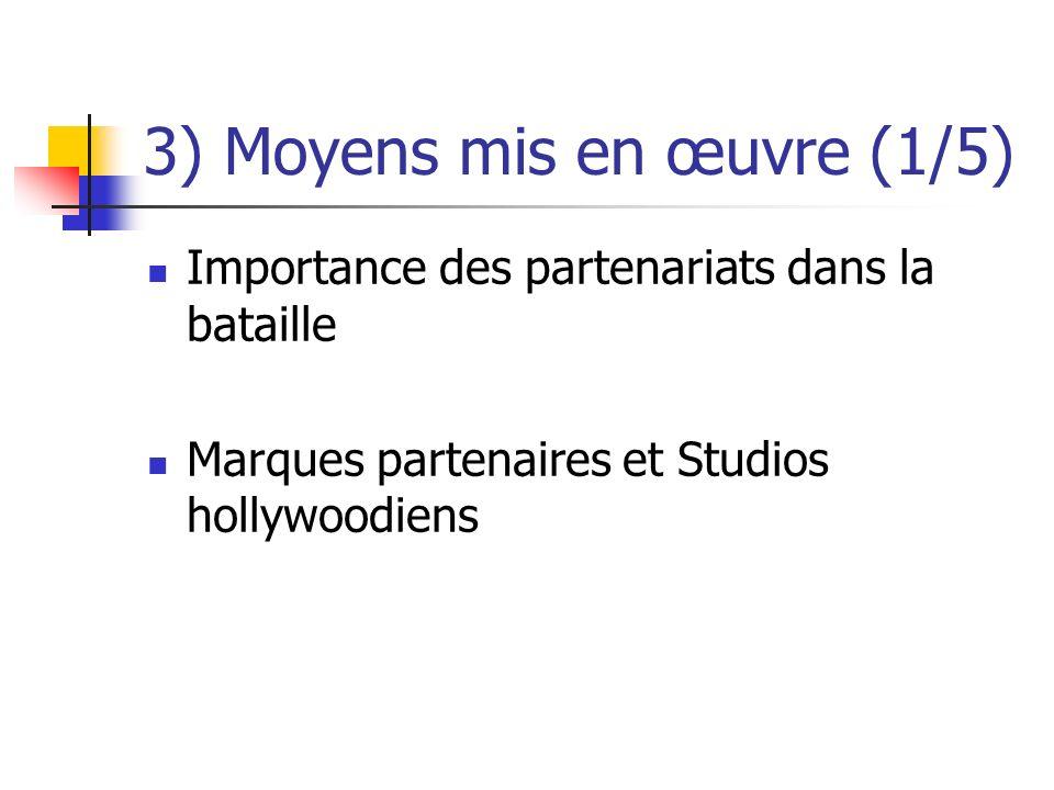 3) Moyens mis en œuvre (1/5) Importance des partenariats dans la bataille Marques partenaires et Studios hollywoodiens