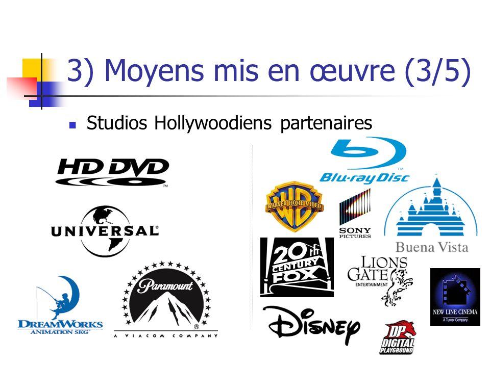 3) Moyens mis en œuvre (3/5) Studios Hollywoodiens partenaires