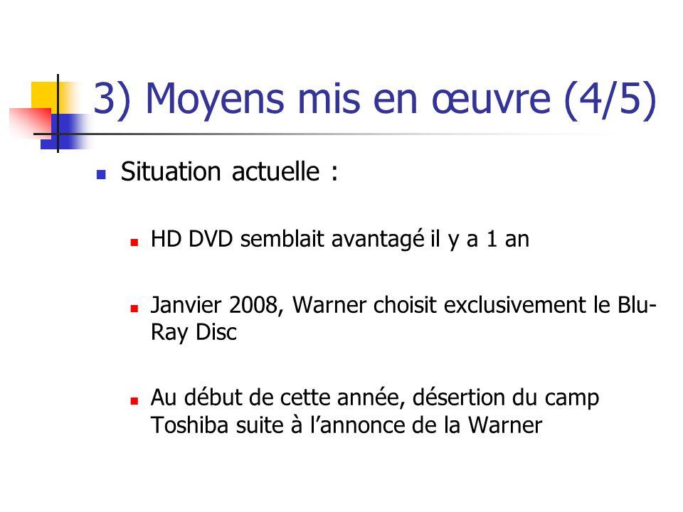 3) Moyens mis en œuvre (4/5) Situation actuelle : HD DVD semblait avantagé il y a 1 an Janvier 2008, Warner choisit exclusivement le Blu- Ray Disc Au