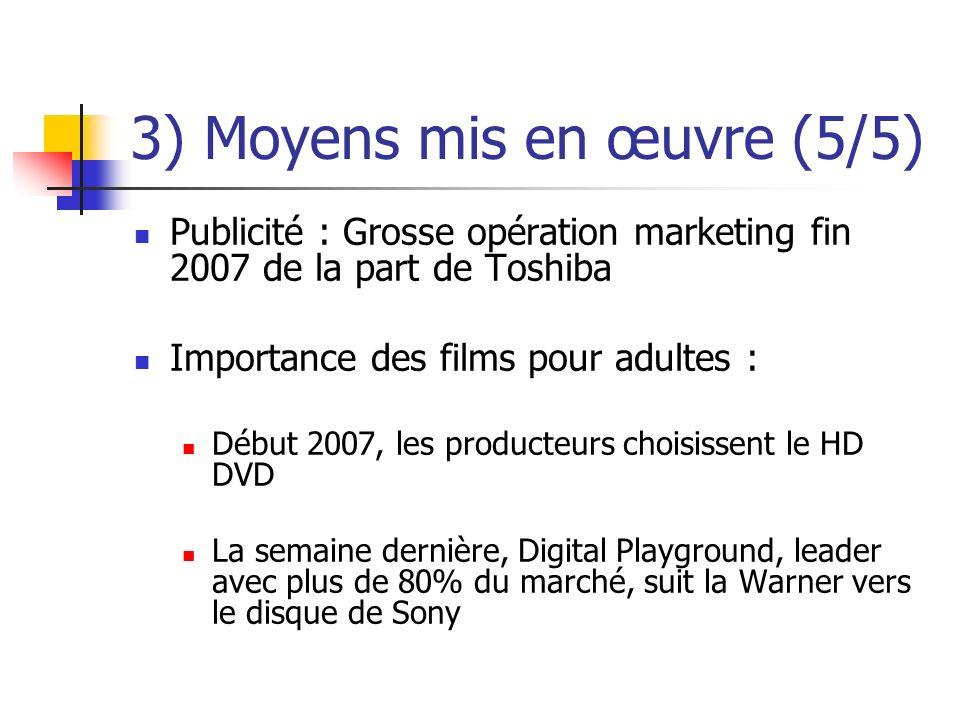 3) Moyens mis en œuvre (5/5) Publicité : Grosse opération marketing fin 2007 de la part de Toshiba Importance des films pour adultes : Début 2007, les