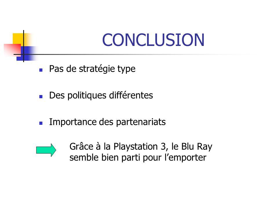 CONCLUSION Pas de stratégie type Des politiques différentes Importance des partenariats Grâce à la Playstation 3, le Blu Ray semble bien parti pour lemporter