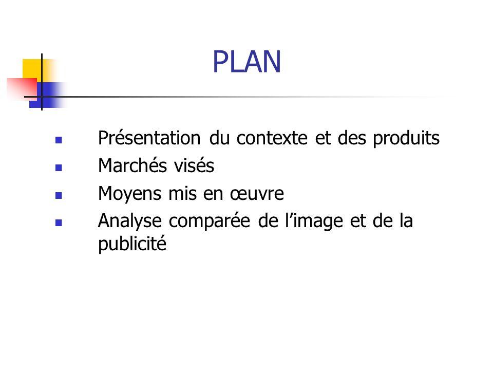 PLAN Présentation du contexte et des produits Marchés visés Moyens mis en œuvre Analyse comparée de limage et de la publicité
