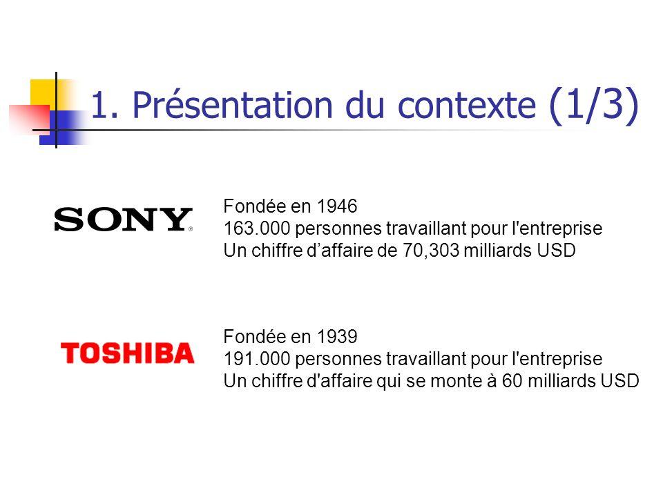 1. Présentation du contexte (1/3) Fondée en 1946 163.000 personnes travaillant pour l'entreprise Un chiffre daffaire de 70,303 milliards USD Fondée en