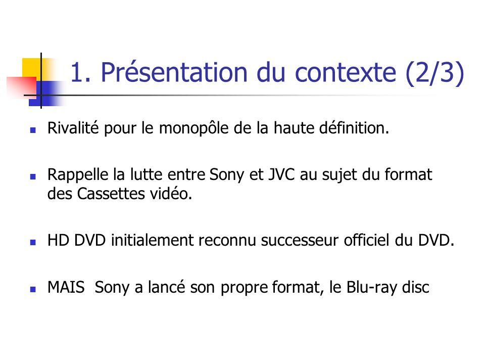 Rivalité pour le monopôle de la haute définition. Rappelle la lutte entre Sony et JVC au sujet du format des Cassettes vidéo. HD DVD initialement reco