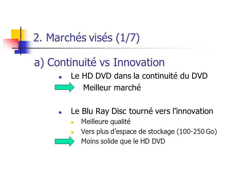 2. Marchés visés (1/7) a) Continuité vs Innovation Le HD DVD dans la continuité du DVD Meilleur marché Le Blu Ray Disc tourné vers linnovation Meilleu