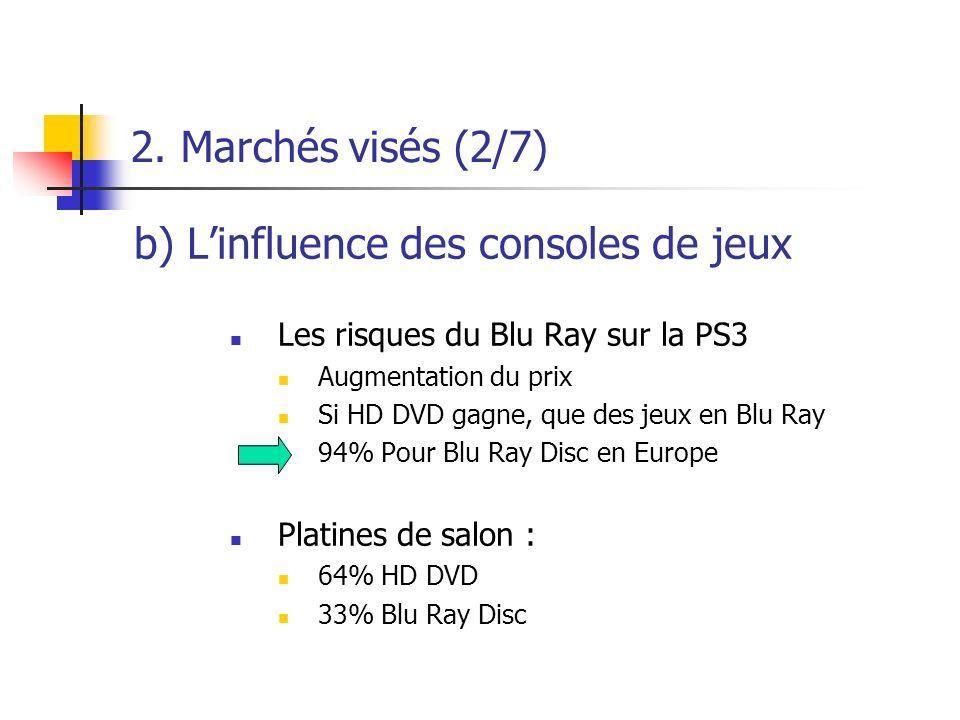 2. Marchés visés (2/7) b) Linfluence des consoles de jeux Les risques du Blu Ray sur la PS3 Augmentation du prix Si HD DVD gagne, que des jeux en Blu