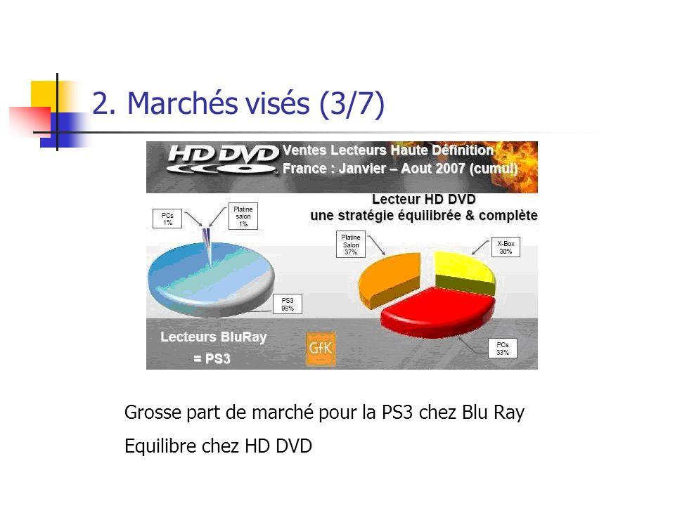 4 ) Analyse comparée de limage et de la publicité (2/2) Comparaison de deux publicités vidéos HD DVD Blu ray