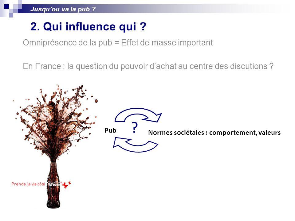 Omniprésence de la pub = Effet de masse important En France : la question du pouvoir dachat au centre des discutions ? Pub Normes sociétales : comport