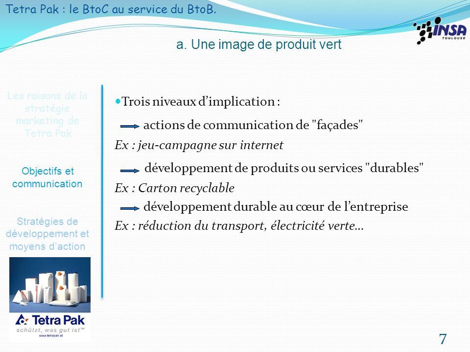 8 Tetra Pak : le B to C au service du B to B.
