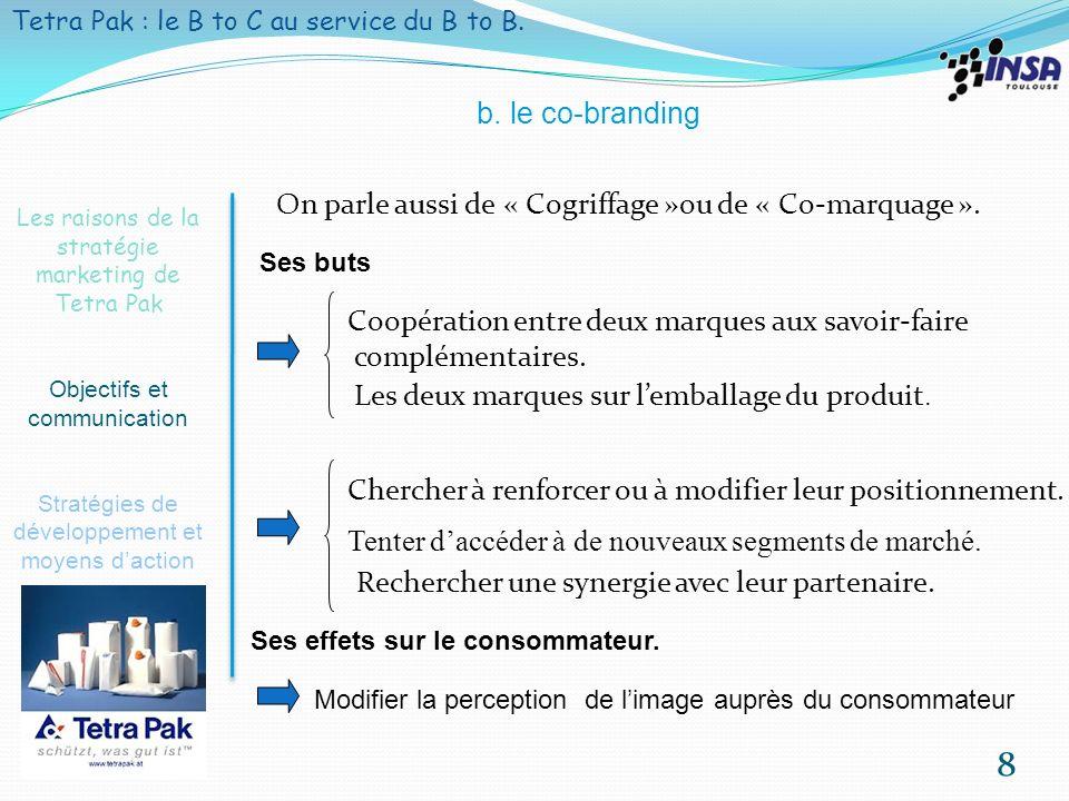 9 Tetra Pak : le B to C au service du B to B.