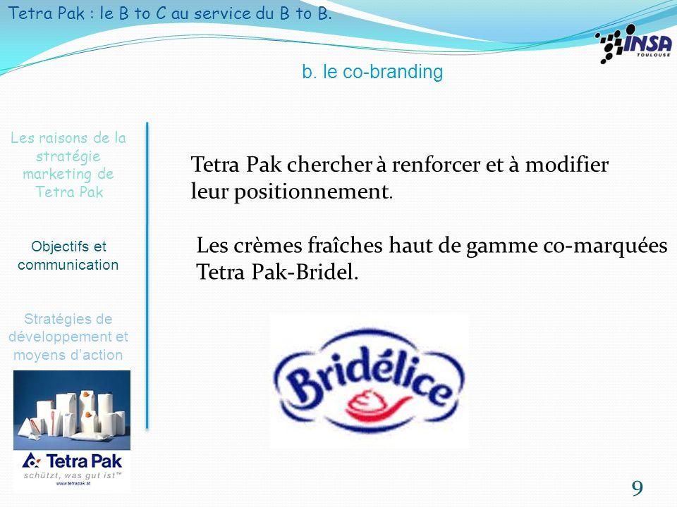 10 Tetra Pak : le B to C au service du B to B.
