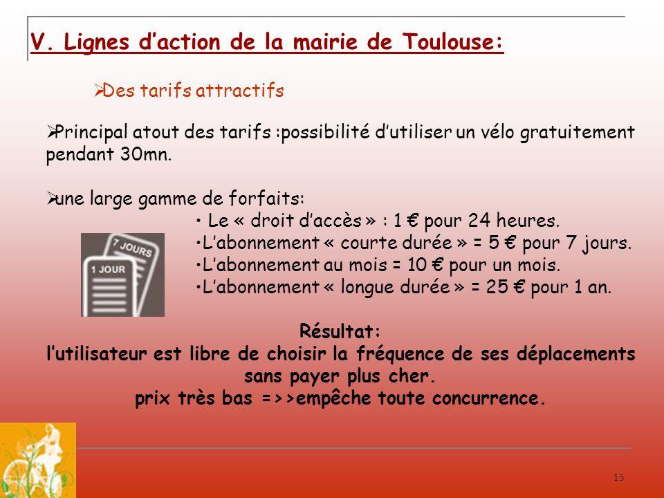 15 V. Lignes daction de la mairie de Toulouse: Des tarifs attractifs Principal atout des tarifs :possibilité dutiliser un vélo gratuitement pendant 30