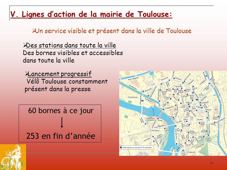16 V. Lignes daction de la mairie de Toulouse: Un service visible et présent dans la ville de Toulouse Des stations dans toute la ville Des bornes vis