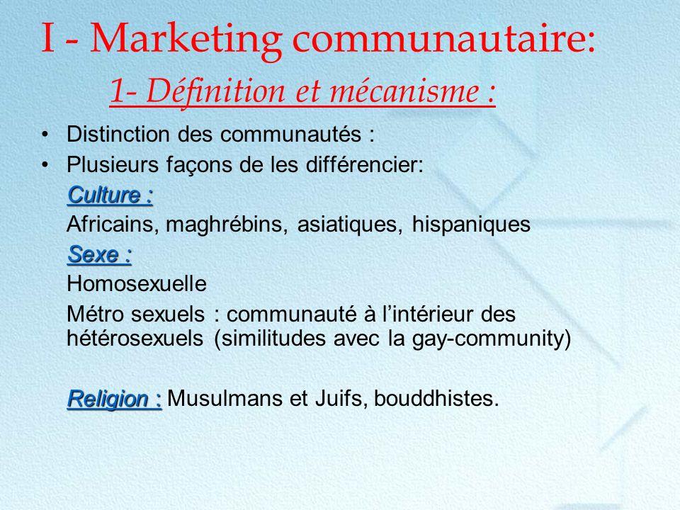 Mécanisme : Ciblage particuliers de chaque communauté.