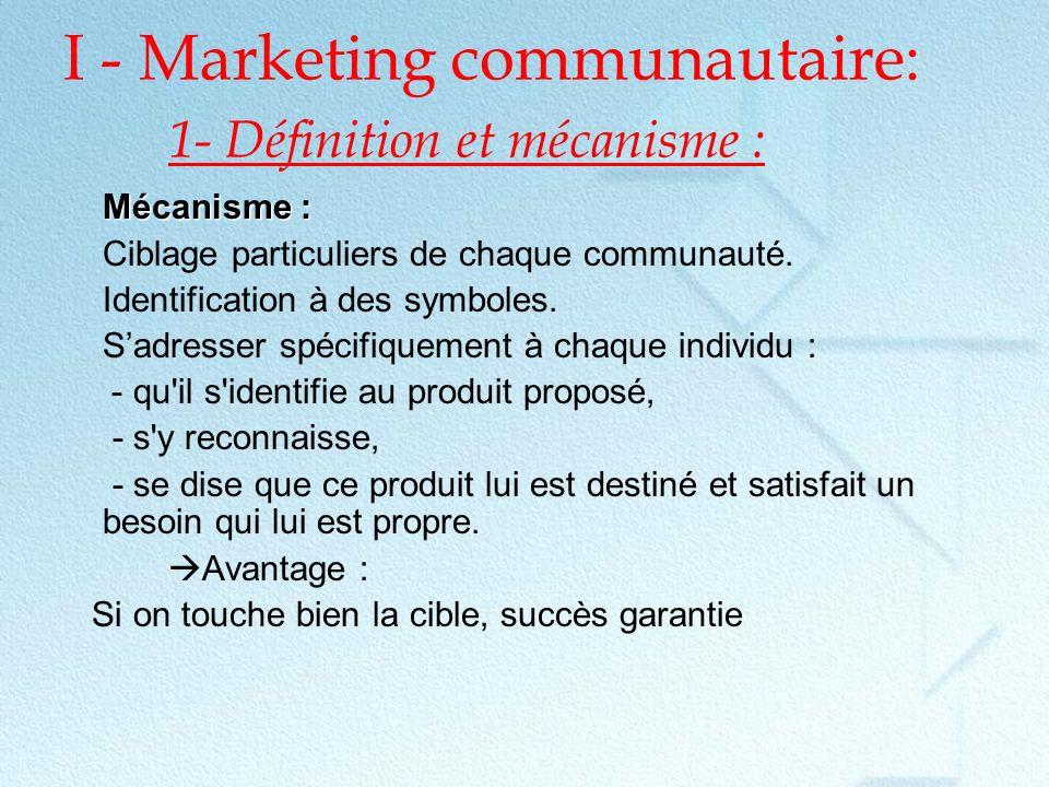 I - Marketing communautaire: 2- Causes et Conséquences Causes : Sociologique : - Situation en France : montée des communautarismes - Apparition dinstitutions puissantes : CRIF, CRAN, CFCM.