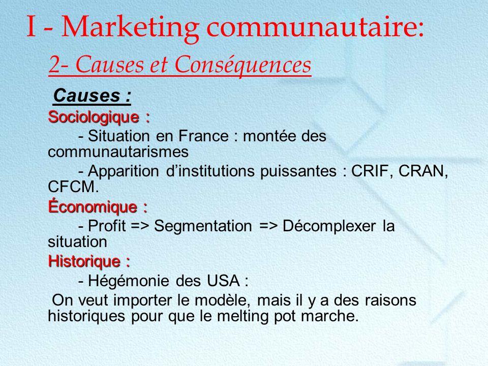 I - Marketing communautaire: 2- Causes et Conséquences Conséquences : Apparition de plus en plus de nouveaux produits « communautaires ».