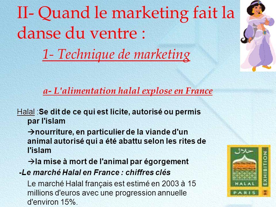 Le principal motif de consommation halal est religieux… (Résultats de l enquête sur la consommation halal effectuée en Mars 2005, lors des rencontres annuelles des organisation, Islamique de France) …
