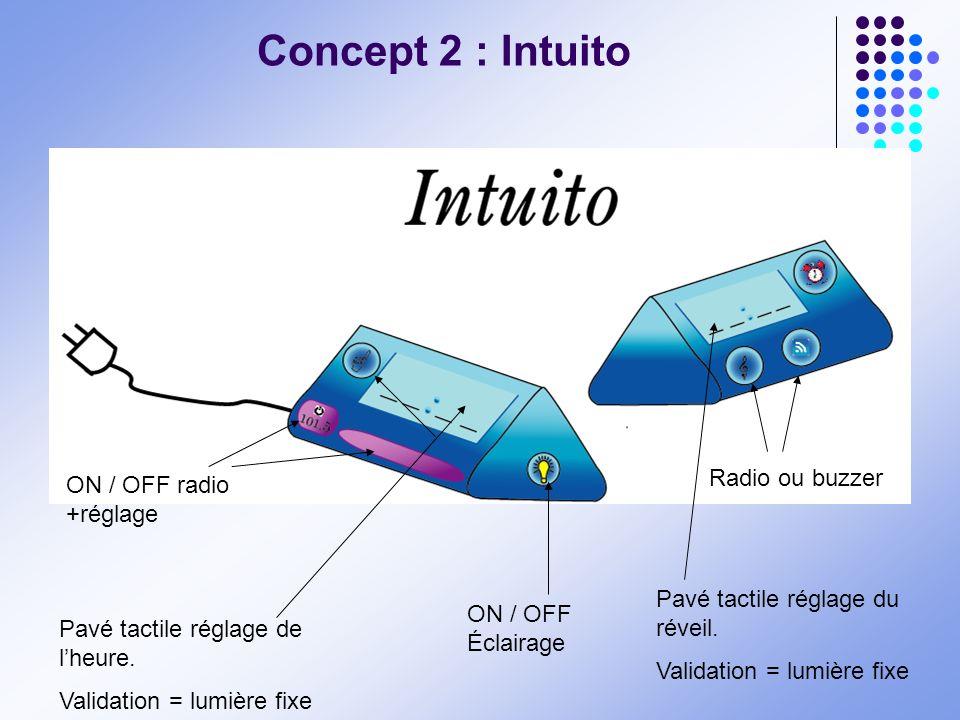 Concept 2 : Intuito Pavé tactile réglage de lheure. Validation = lumière fixe ON / OFF radio +réglage ON / OFF Éclairage Pavé tactile réglage du révei