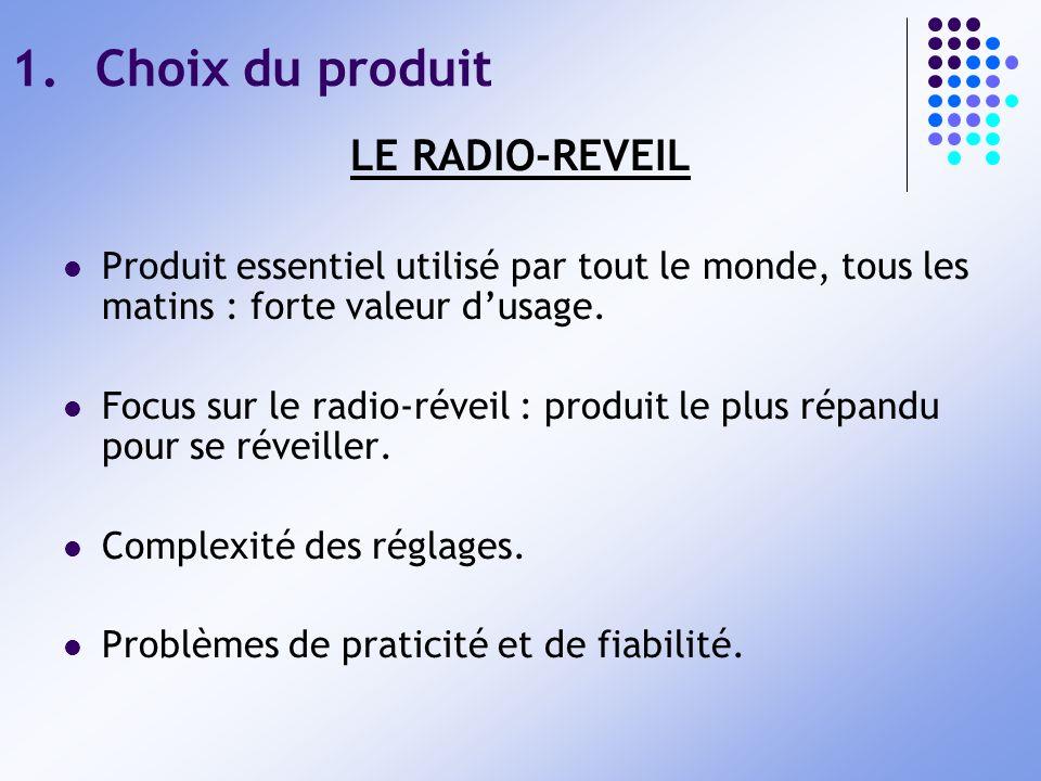1.Choix du produit LE RADIO-REVEIL Produit essentiel utilisé par tout le monde, tous les matins : forte valeur dusage. Focus sur le radio-réveil : pro