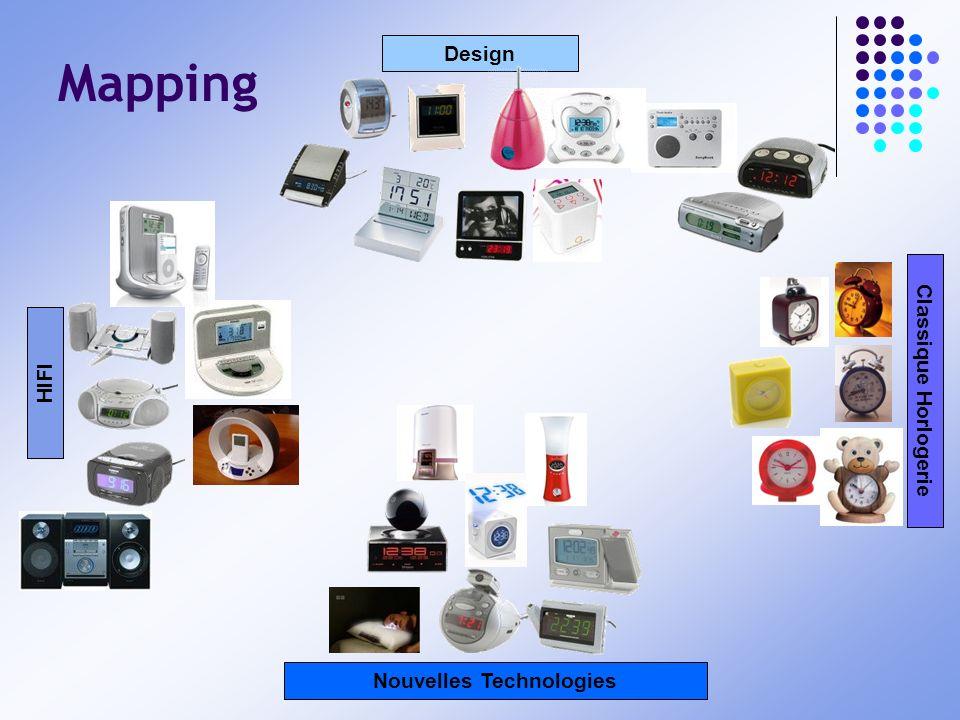 Mapping Design Nouvelles Technologies HIFI Classique Horlogerie