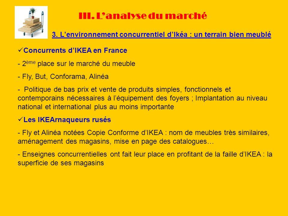 3. Lenvironnement concurrentiel dIkéa : un terrain bien meublé III. Lanalyse du marché Concurrents dIKEA en France - 2 ème place sur le marché du meub