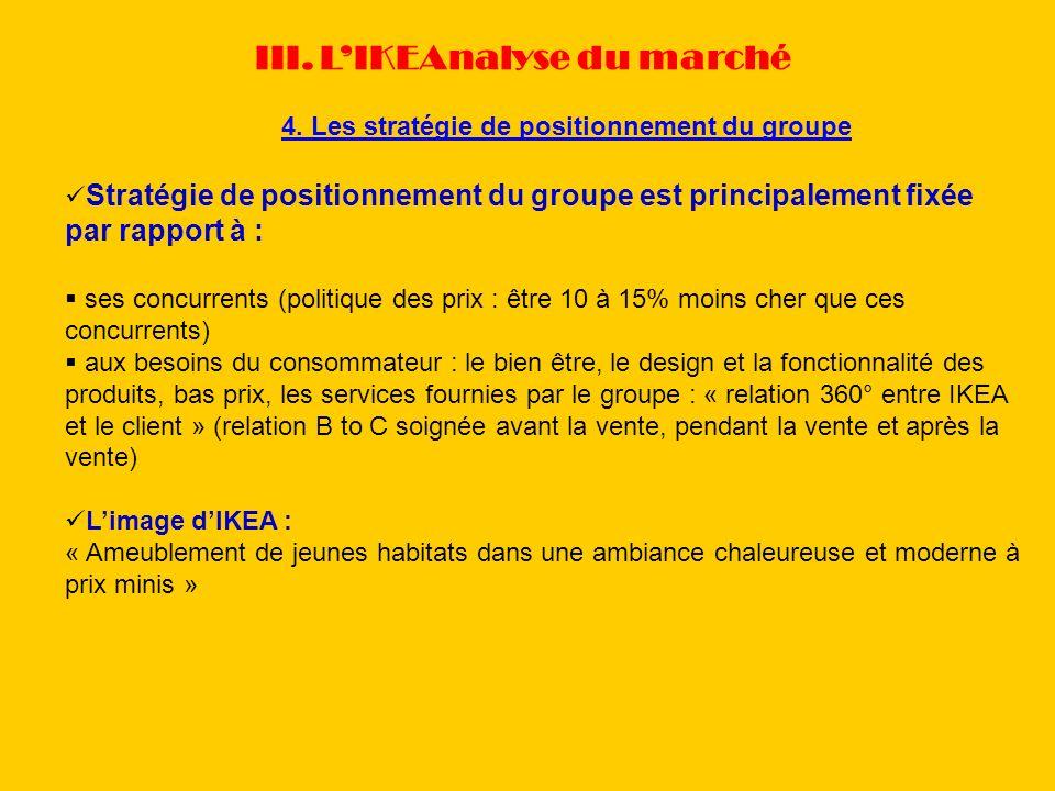 4. Les stratégie de positionnement du groupe III. LIKEAnalyse du marché Stratégie de positionnement du groupe est principalement fixée par rapport à :