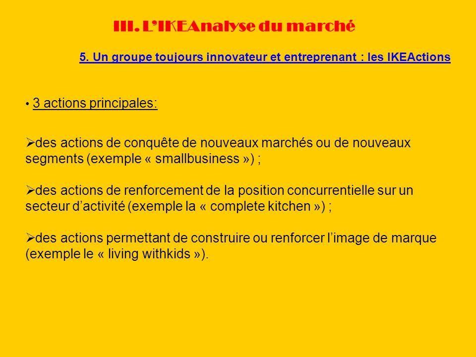 III. LIKEAnalyse du marché 5. Un groupe toujours innovateur et entreprenant : les IKEActions 3 actions principales: des actions de conquête de nouveau