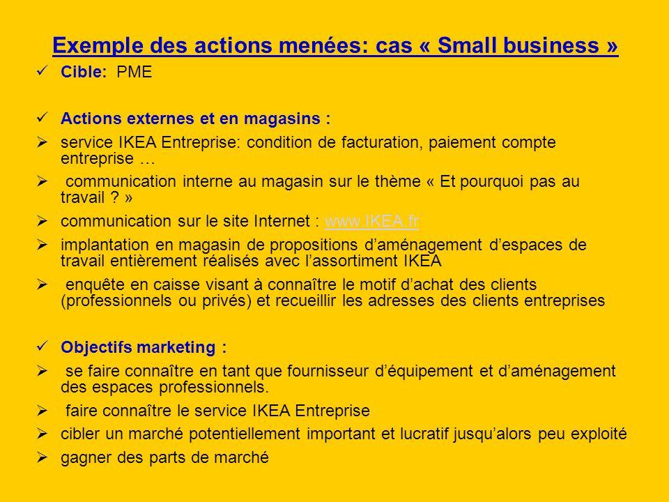 Exemple des actions menées: cas « Small business » Cible: PME Actions externes et en magasins : service IKEA Entreprise: condition de facturation, pai