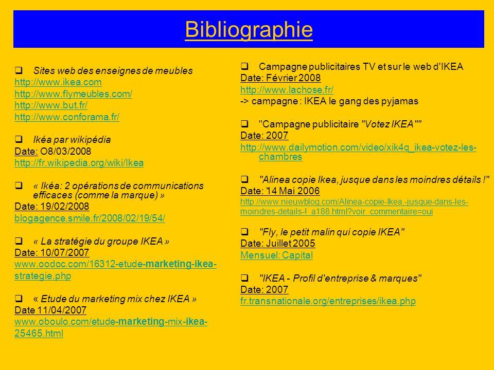 Bibliographie Sites web des enseignes de meubles http://www.ikea.com http://www.flymeubles.com/ http://www.but.fr/ http://www.conforama.fr/ Ikéa par wikipédia Date: O8/03/2008 http://fr.wikipedia.org/wiki/Ikea « Ikéa: 2 opérations de communications efficaces (comme la marque) » Date: 19/02/2008 blogagence.smile.fr/2008/02/19/54/ « La stratégie du groupe IKEA » Date: 10/07/2007 www.oodoc.com/16312-etude-marketing-ikea- strategie.php « Etude du marketing mix chez IKEA » Date 11/04/2007 www.oboulo.com/etude-marketing-mix-ikea- 25465.html Campagne publicitaires TV et sur le web d IKEA Date: Février 2008 http://www.lachose.fr/ -> campagne : IKEA le gang des pyjamas Campagne publicitaire Votez IKEA Date: 2007 http://www.dailymotion.com/video/xik4q_ikea-votez-les- chambres Alinea copie Ikea, jusque dans les moindres détails ! Date: 14 Mai 2006 http://www.nieuwblog.com/Alinea-copie-Ikea,-jusque-dans-les- moindres-details-!_a188.html?voir_commentaire=oui Fly, le petit malin qui copie IKEA Date: Juillet 2005 Mensuel: Capital IKEA - Profil d entreprise & marques Date: 2007 fr.transnationale.org/entreprises/ikea.php