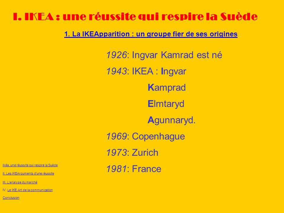 I. IKEA : une réussite qui respire la Suède 1. La IKEApparition : un groupe fier de ses origines Ikéa, une réussite qui respire la Suède II. Les IKEAr