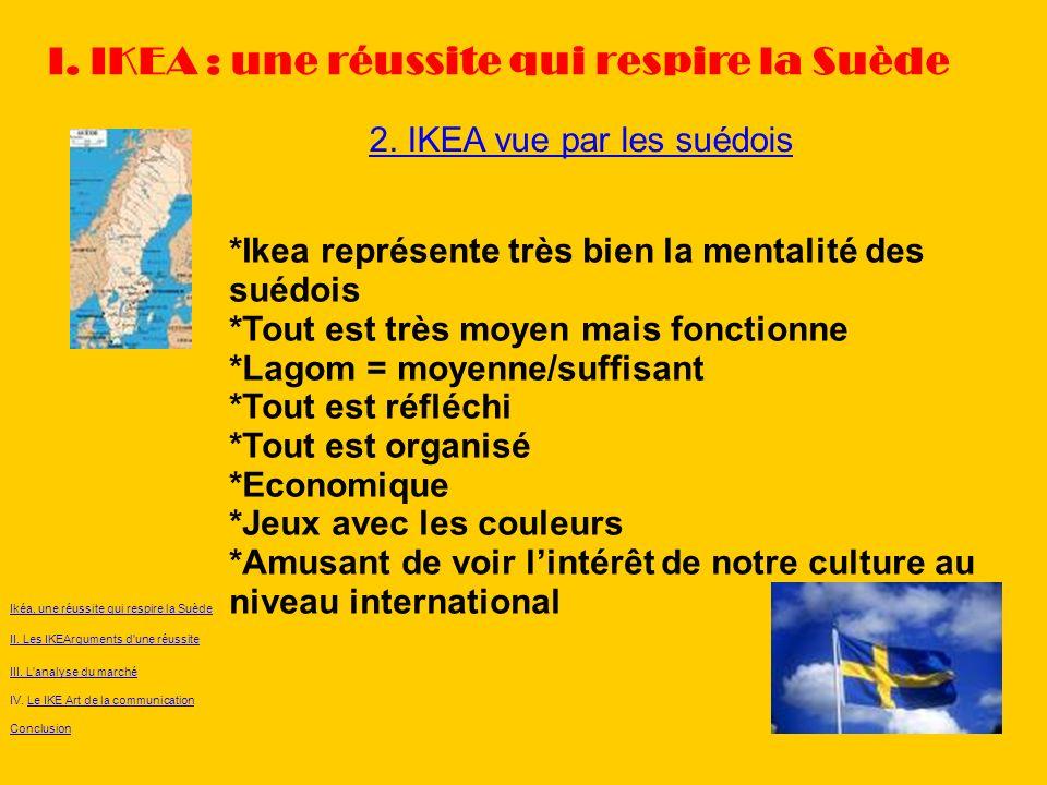 I. IKEA : une réussite qui respire la Suède 2. IKEA vue par les suédois Ikéa, une réussite qui respire la Suède II. Les IKEArguments d'une réussite II