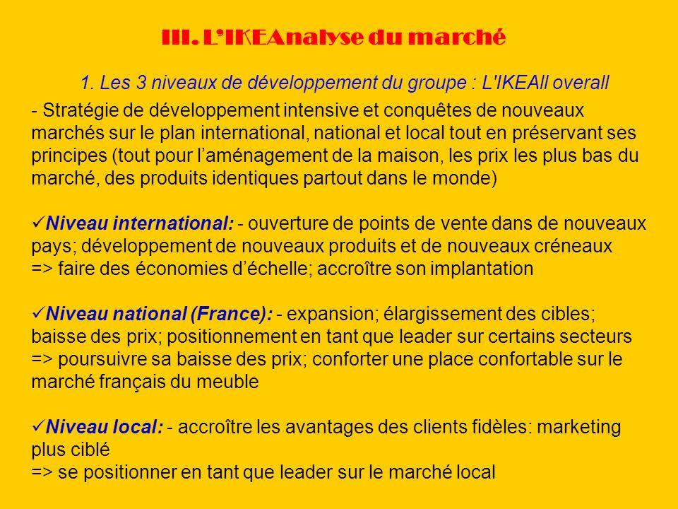 III. LIKEAnalyse du marché 1. Les 3 niveaux de développement du groupe : L'IKEAll overall - Stratégie de développement intensive et conquêtes de nouve