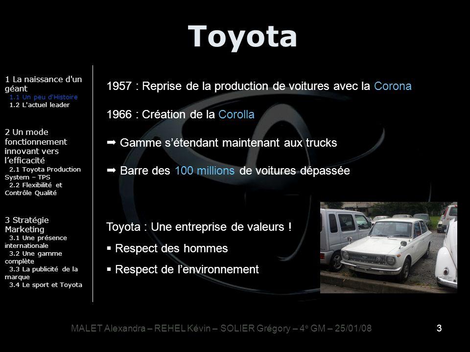 3 Toyota 1 La naissance d'un géant 1.1 Un peu d'Histoire 1.2 L'actuel leader 2 Un mode fonctionnement innovant vers lefficacité 2.1 Toyota Production