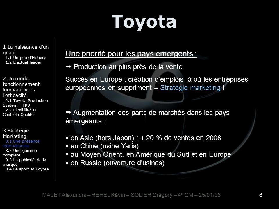 8 Toyota 1 La naissance d'un géant 1.1 Un peu d'Histoire 1.2 L'actuel leader 2 Un mode fonctionnement innovant vers lefficacité 2.1 Toyota Production