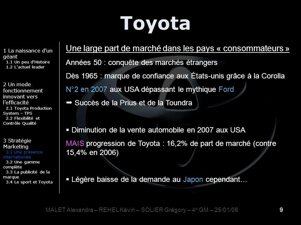 9 Toyota 1 La naissance d'un géant 1.1 Un peu d'Histoire 1.2 L'actuel leader 2 Un mode fonctionnement innovant vers lefficacité 2.1 Toyota Production
