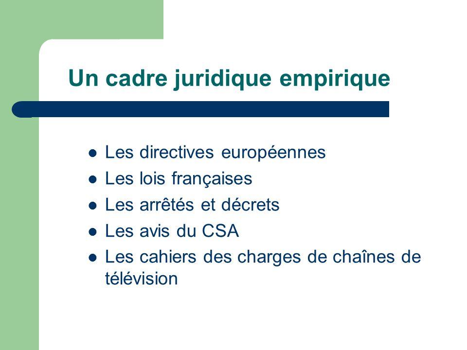 Un cadre juridique empirique Les directives européennes Les lois françaises Les arrêtés et décrets Les avis du CSA Les cahiers des charges de chaînes