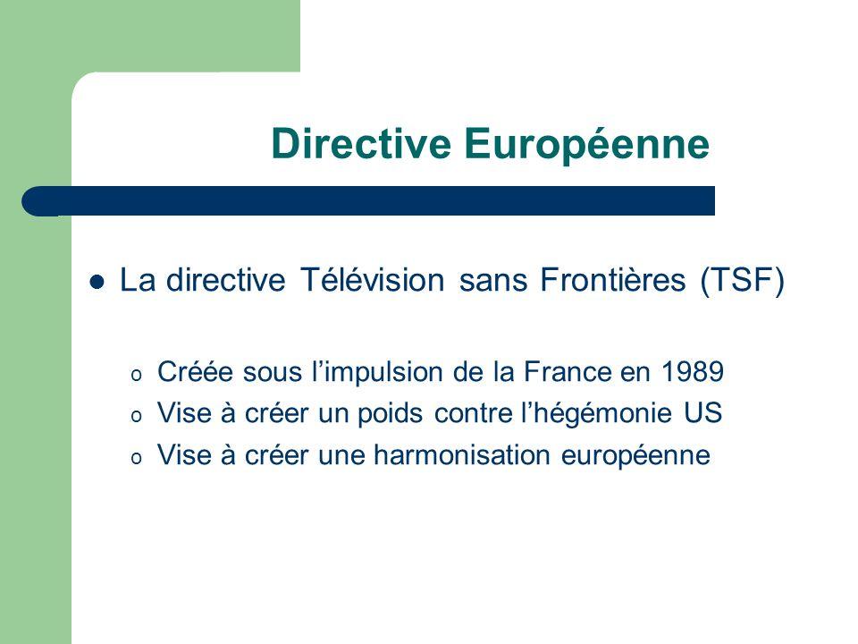 Directive Européenne La directive Télévision sans Frontières (TSF) o Créée sous limpulsion de la France en 1989 o Vise à créer un poids contre lhégémo
