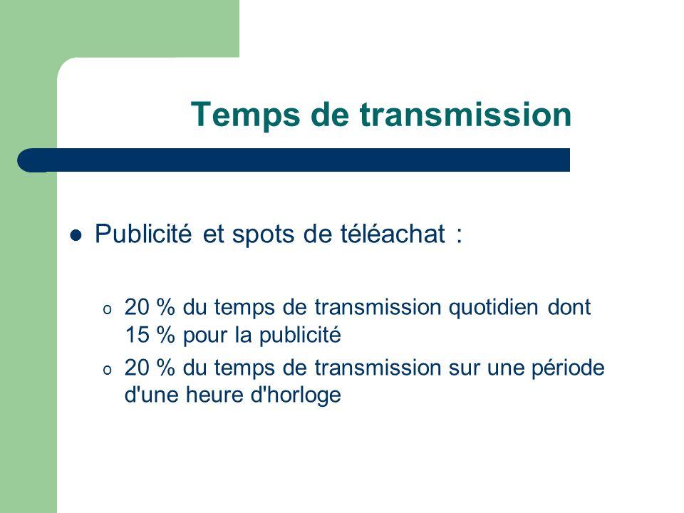 Temps de transmission Publicité et spots de téléachat : o 20 % du temps de transmission quotidien dont 15 % pour la publicité o 20 % du temps de trans
