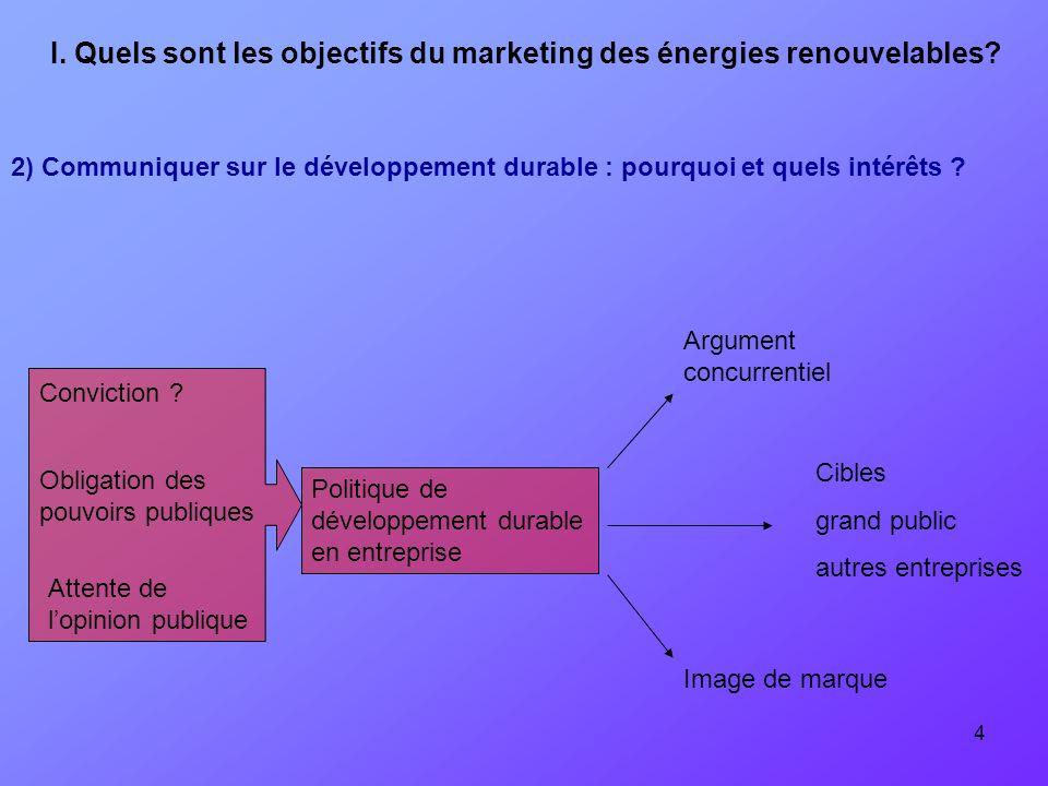 4 2) Communiquer sur le développement durable : pourquoi et quels intérêts ? Attente de lopinion publique Obligation des pouvoirs publiques Politique