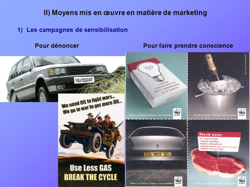 6 II) Moyens mis en œuvre en matière de marketing Pour dénoncer 1)Les campagnes de sensibilisation Pour faire prendre conscience