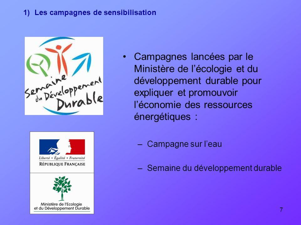 7 Campagnes lancées par le Ministère de lécologie et du développement durable pour expliquer et promouvoir léconomie des ressources énergétiques : –Ca