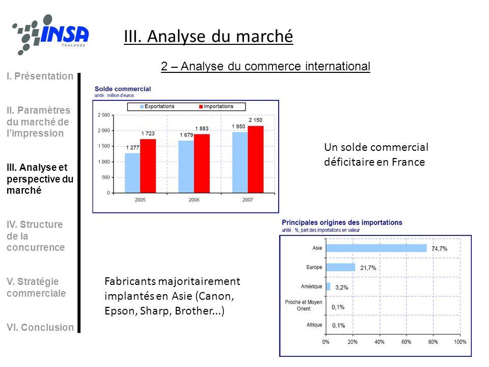 III. Analyse du marché 2 – Analyse du commerce international Un solde commercial déficitaire en France Fabricants majoritairement implantés en Asie (C