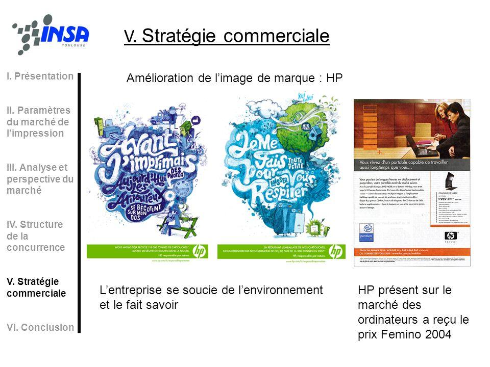 V. Stratégie commerciale Amélioration de limage de marque : HP Lentreprise se soucie de lenvironnement et le fait savoir HP présent sur le marché des
